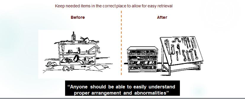 5s workplace sort  set  shine  standardize  u0026 sustain  examples